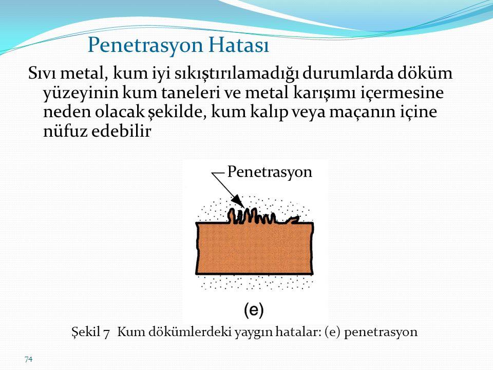 74 Sıvı metal, kum iyi sıkıştırılamadığı durumlarda döküm yüzeyinin kum taneleri ve metal karışımı içermesine neden olacak şekilde, kum kalıp veya maçanın içine nüfuz edebilir Şekil 7 Kum dökümlerdeki yaygın hatalar: (e) penetrasyon Penetrasyon Hatası Penetrasyon