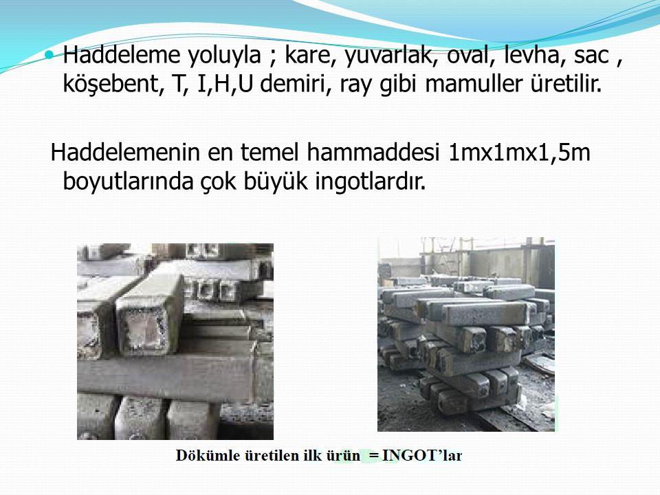 Haddeleme yoluyla ; kare, yuvarlak, oval, levha, sac, köşebent, T, I,H,U demiri, ray gibi mamuller üretilir.