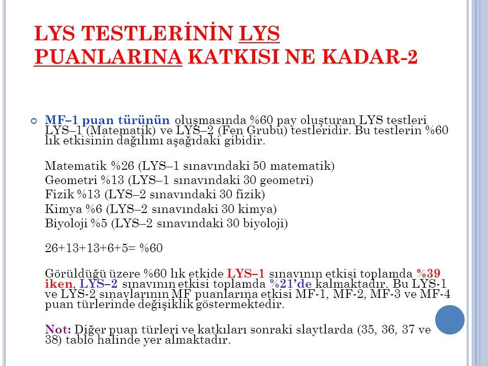 LYS TESTLERİNİN LYS PUANLARINA KATKISI NE KADAR-2 MF–1 puan türünün oluşmasında %60 pay oluşturan LYS testleri LYS–1 (Matematik) ve LYS–2 (Fen Grubu)