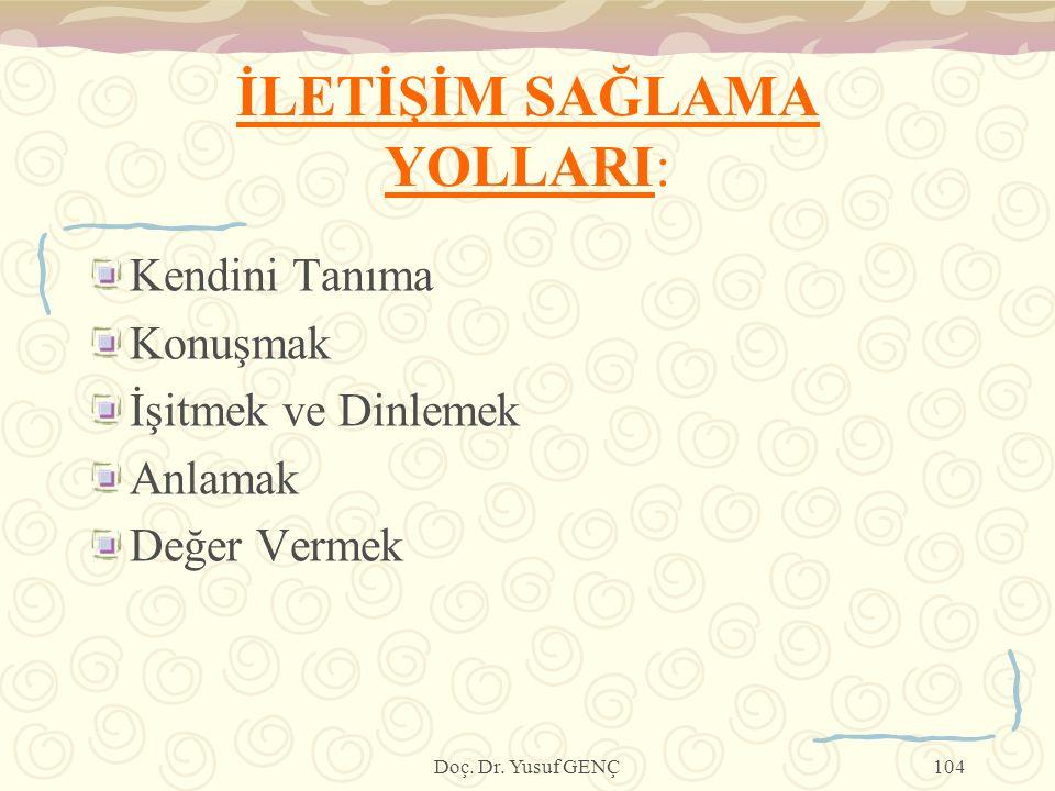 ÖNCE ANLAMAYA ÇALIŞIN, SONRA ANLAŞILMAYA. Doç. Dr. Yusuf GENÇ103