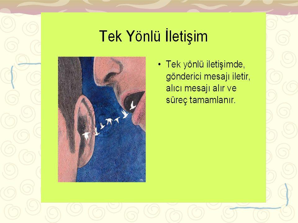 İLETİŞİM TÜRLERİ  Sözlü İletişim  Sözsüz İletişim  Yazılı İletişim Doç. Dr. Yusuf GENÇ39