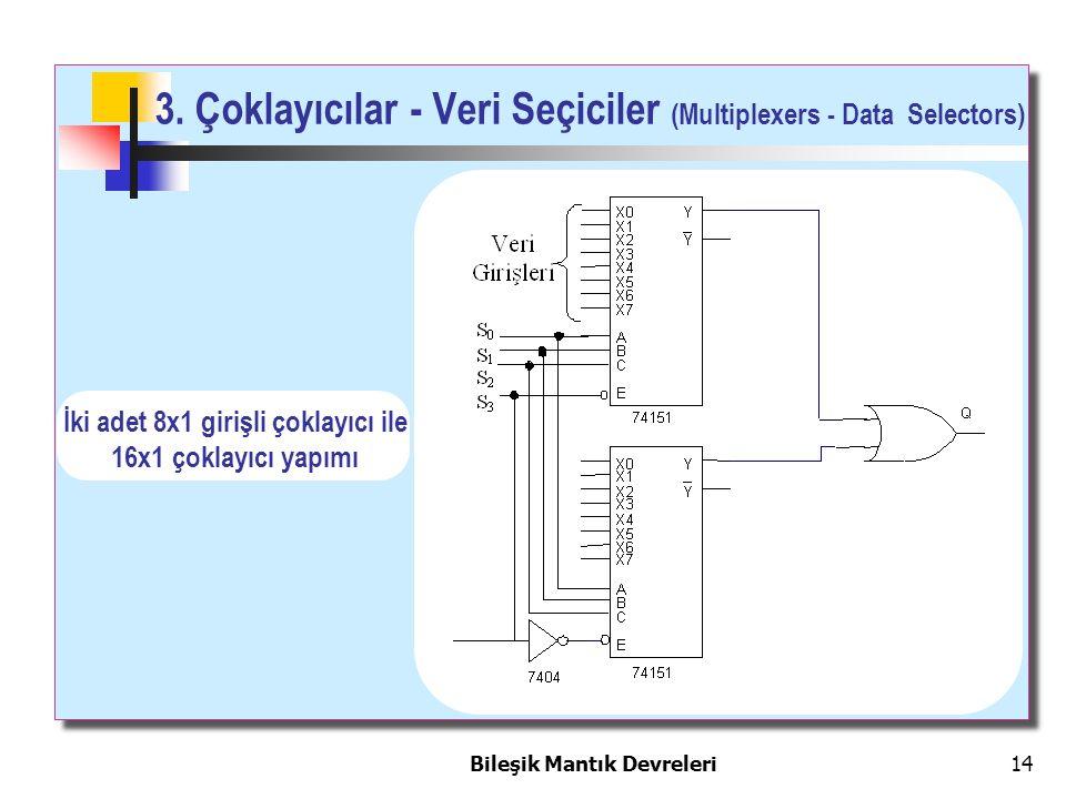 Bileşik Mantık Devreleri 14 İki adet 8x1 girişli çoklayıcı ile 16x1 çoklayıcı yapımı 3. Çoklayıcılar - Veri Seçiciler (Multiplexers - Data Selectors)