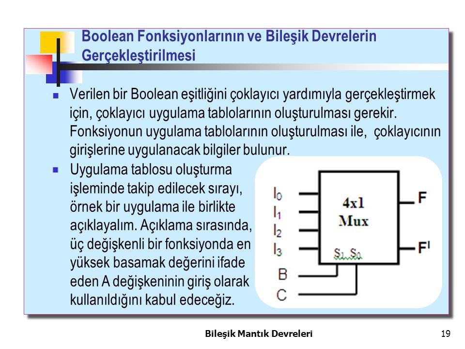 Bileşik Mantık Devreleri 19 Verilen bir Boolean eşitliğini çoklayıcı yardımıyla gerçekleştirmek için, çoklayıcı uygulama tablolarının oluşturulması ge