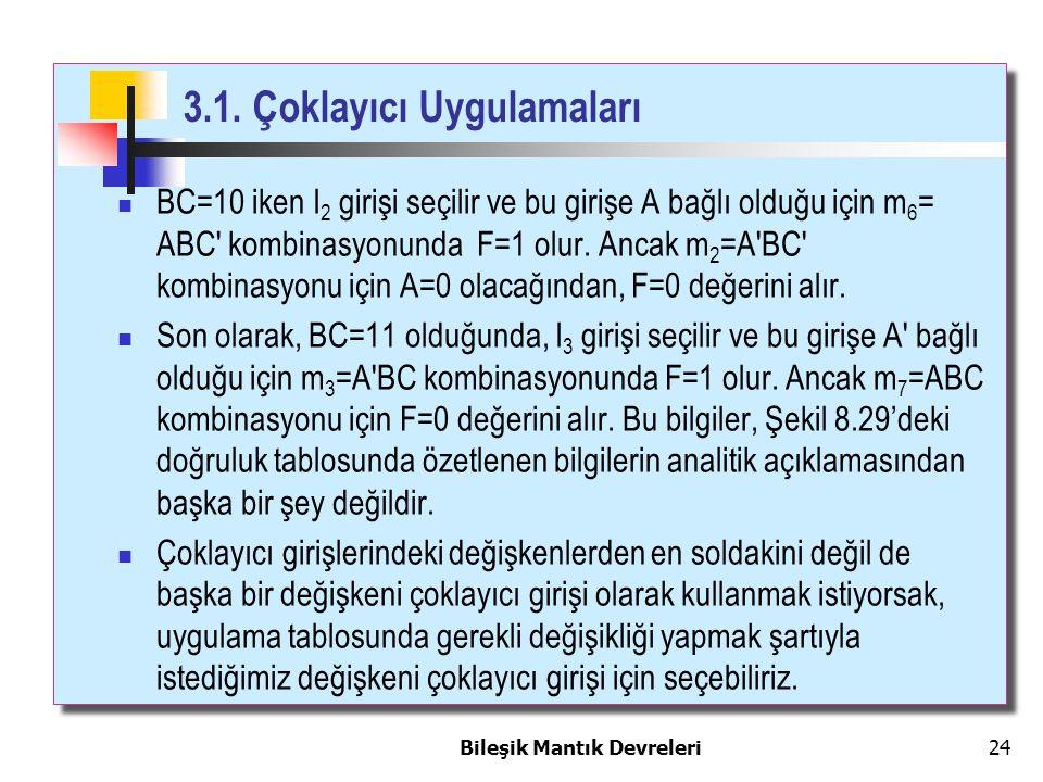 Bileşik Mantık Devreleri 24 3.1. Çoklayıcı Uygulamaları BC=10 iken I 2 girişi seçilir ve bu girişe A bağlı olduğu için m 6 = ABC' kombinasyonunda F=1