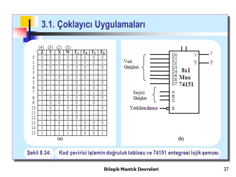 Bileşik Mantık Devreleri 37 3.1. Çoklayıcı Uygulamaları Kod çevirici işlemin doğruluk tablosu ve 74151 entegresi lojik şemasıŞekil 8.34: