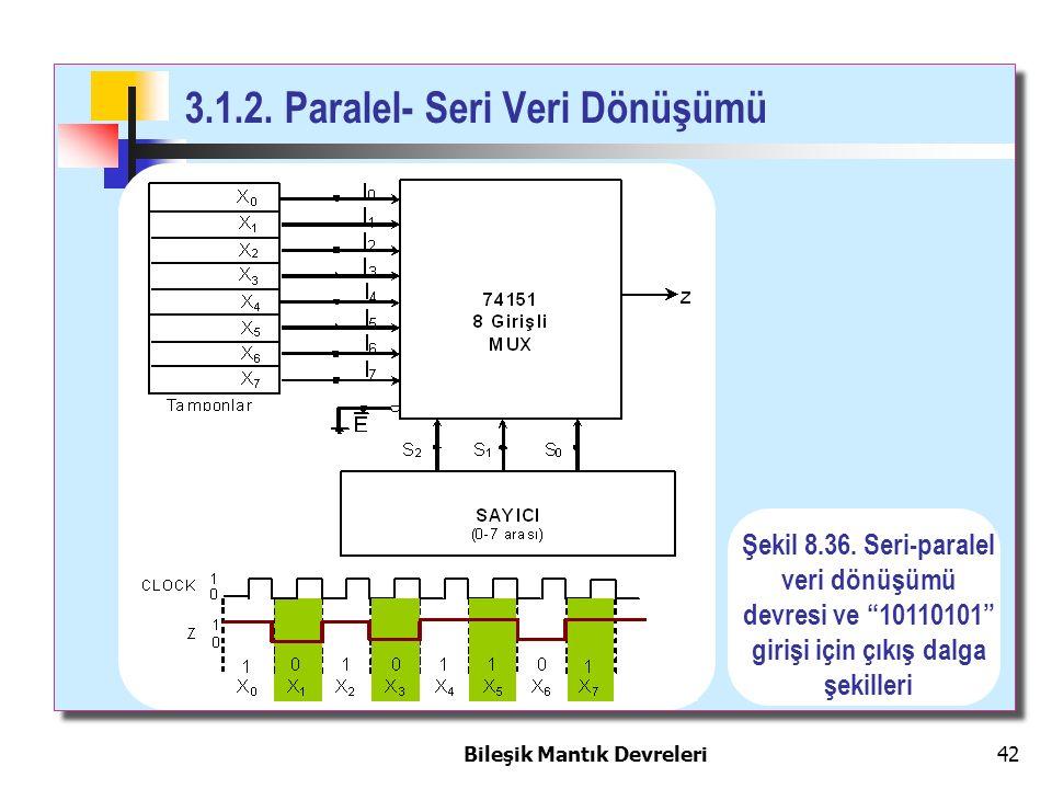 """Bileşik Mantık Devreleri 42 3.1.2. Paralel- Seri Veri Dönüşümü Şekil 8.36. Seri-paralel veri dönüşümü devresi ve """"10110101"""" girişi için çıkış dalga şe"""