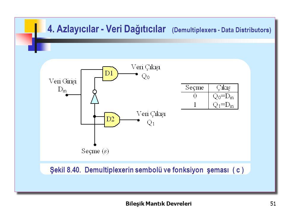 Bileşik Mantık Devreleri 51 Şekil 8.40. Demultiplexerin sembolü ve fonksiyon şeması ( c ) 4. Azlayıcılar - Veri Dağıtıcılar (Demultiplexers - Data Dis
