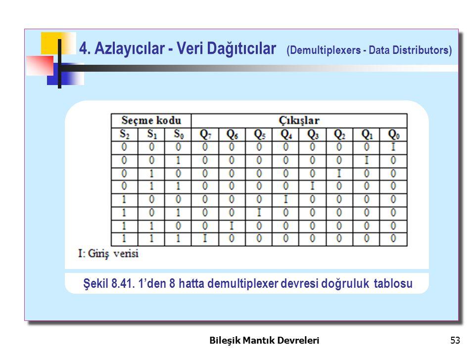 Bileşik Mantık Devreleri 53 4. Azlayıcılar - Veri Dağıtıcılar (Demultiplexers - Data Distributors) Şekil 8.41. 1'den 8 hatta demultiplexer devresi doğ