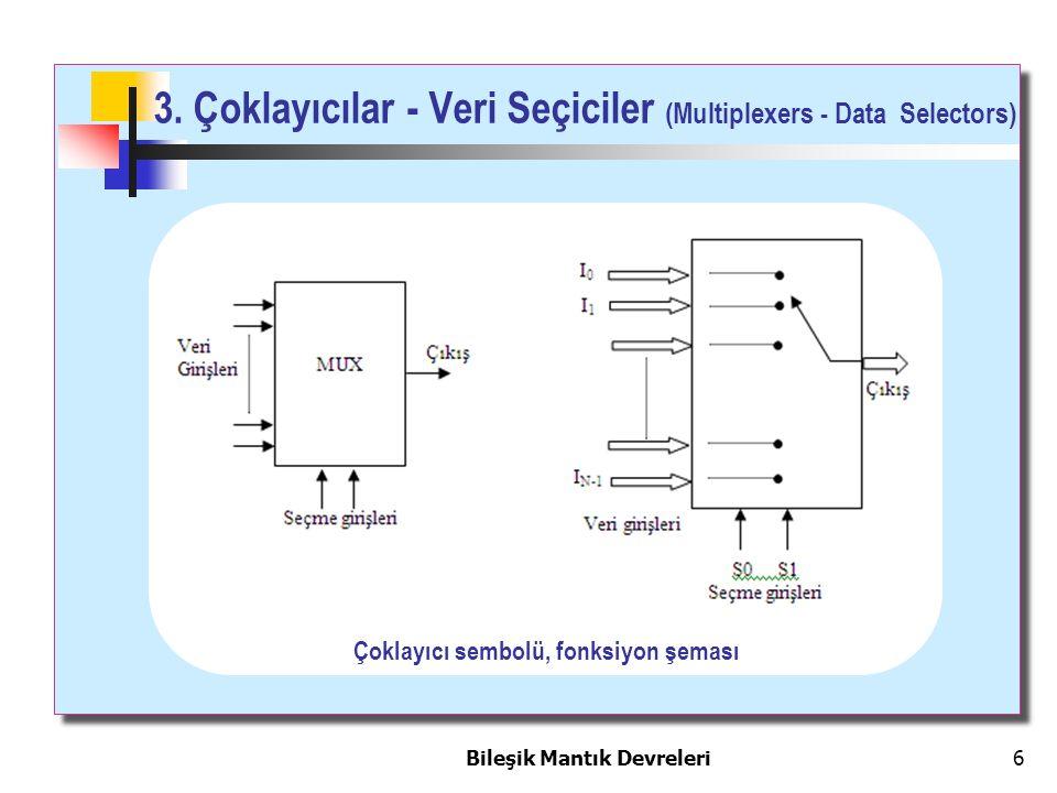 Bileşik Mantık Devreleri 6 3. Çoklayıcılar - Veri Seçiciler (Multiplexers - Data Selectors) Çoklayıcı sembolü, fonksiyon şeması