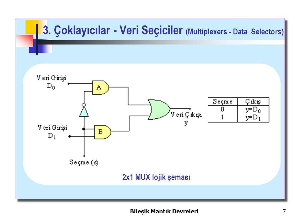 Bileşik Mantık Devreleri 7 3. Çoklayıcılar - Veri Seçiciler (Multiplexers - Data Selectors) 2x1 MUX lojik şeması