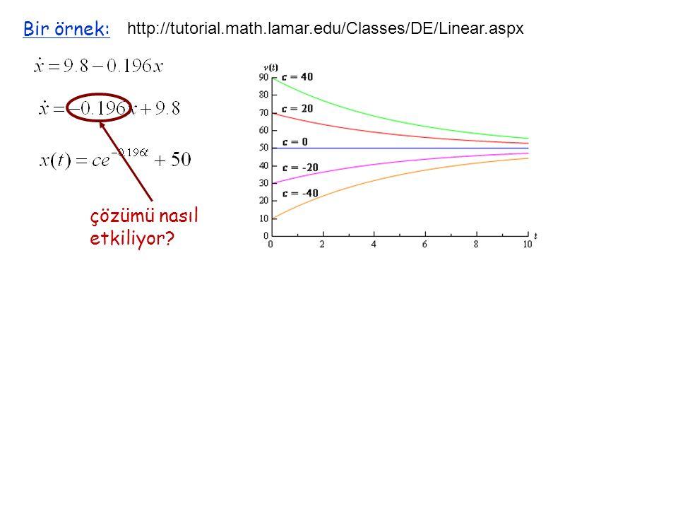 Bir örnek: http://tutorial.math.lamar.edu/Classes/DE/Linear.aspx çözümü nasıl etkiliyor?