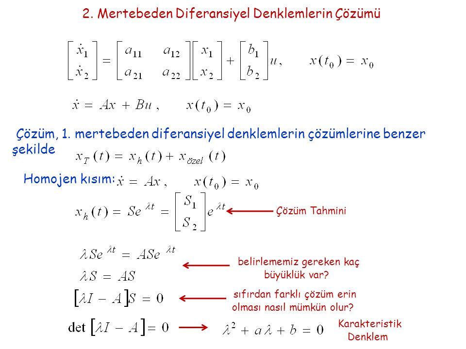 2. Mertebeden Diferansiyel Denklemlerin Çözümü Çözüm, 1. mertebeden diferansiyel denklemlerin çözümlerine benzer şekilde Homojen kısım: Çözüm Tahmini
