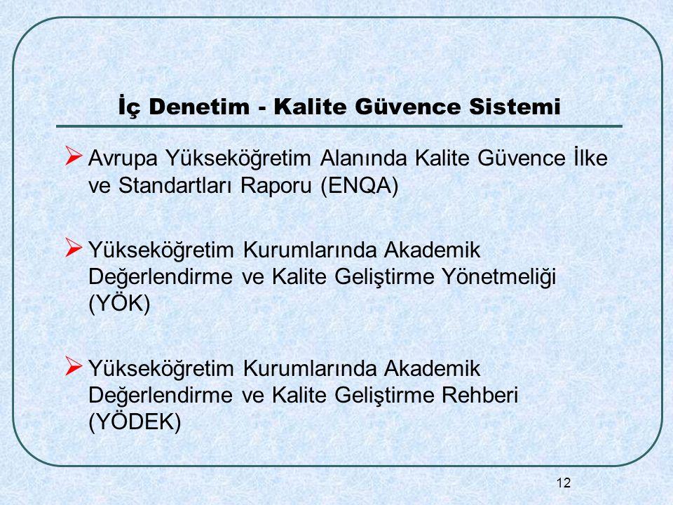 12 İç Denetim - Kalite Güvence Sistemi  Avrupa Yükseköğretim Alanında Kalite Güvence İlke ve Standartları Raporu (ENQA)  Yükseköğretim Kurumlarında Akademik Değerlendirme ve Kalite Geliştirme Yönetmeliği (YÖK)  Yükseköğretim Kurumlarında Akademik Değerlendirme ve Kalite Geliştirme Rehberi (YÖDEK)