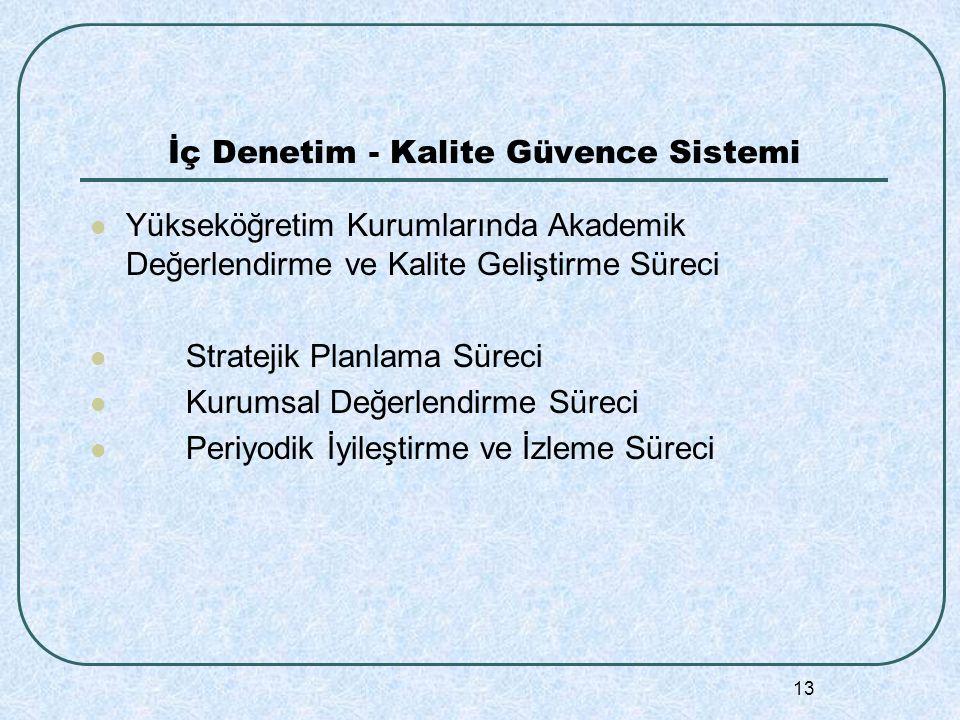 13 İç Denetim - Kalite Güvence Sistemi Yükseköğretim Kurumlarında Akademik Değerlendirme ve Kalite Geliştirme Süreci Stratejik Planlama Süreci Kurumsa