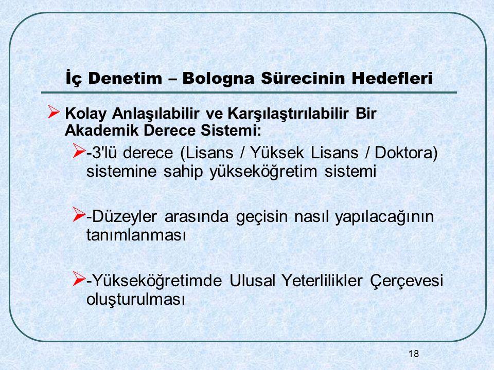 18 İç Denetim – Bologna Sürecinin Hedefleri  Kolay Anlaşılabilir ve Karşılaştırılabilir Bir Akademik Derece Sistemi:  -3 lü derece (Lisans / Yüksek Lisans / Doktora) sistemine sahip yükseköğretim sistemi  -Düzeyler arasında geçisin nasıl yapılacağının tanımlanması  -Yükseköğretimde Ulusal Yeterlilikler Çerçevesi oluşturulması