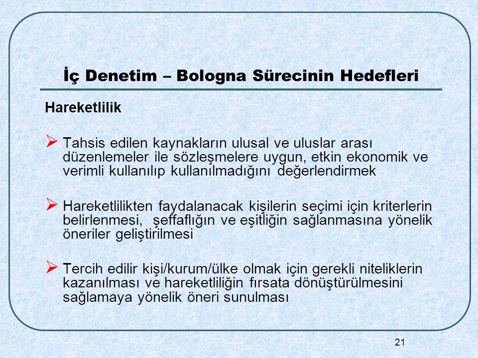 21 İç Denetim – Bologna Sürecinin Hedefleri Hareketlilik  Tahsis edilen kaynakların ulusal ve uluslar arası düzenlemeler ile sözleşmelere uygun, etkin ekonomik ve verimli kullanılıp kullanılmadığını değerlendirmek  Hareketlilikten faydalanacak kişilerin seçimi için kriterlerin belirlenmesi, şeffaflığın ve eşitliğin sağlanmasına yönelik öneriler geliştirilmesi  Tercih edilir kişi/kurum/ülke olmak için gerekli niteliklerin kazanılması ve hareketliliğin fırsata dönüştürülmesini sağlamaya yönelik öneri sunulması
