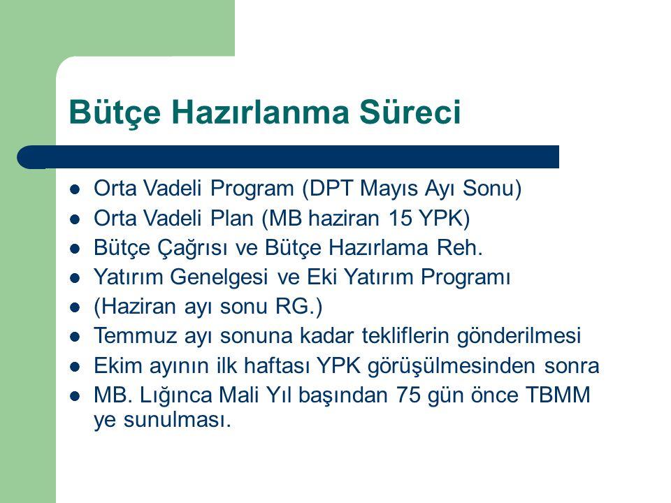 Bütçe Hazırlanma Süreci Orta Vadeli Program (DPT Mayıs Ayı Sonu) Orta Vadeli Plan (MB haziran 15 YPK) Bütçe Çağrısı ve Bütçe Hazırlama Reh.