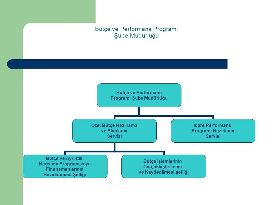 Bütçe ve Performans Programı Şube Müdürlüğü Özel Bütçe Hazırlama ve Planlama Servisi Bütçe ve Ayrıntılı Harcama Programı veya Finansmanlarının Hazırlanması Şefliği Bütçe İşlemlerinin Gerçekleştirilmesi ve Kaydedilmesi şefliği İdare Performans Programı Hazırlama Servisi Bütçe ve Performans Programı Şube Müdürlüğü