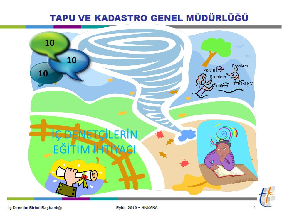 Problem PROBLEM Problem PROBLEM Problem İÇ DENETÇİLERİN EĞİTİM İHTİYACI 10 5
