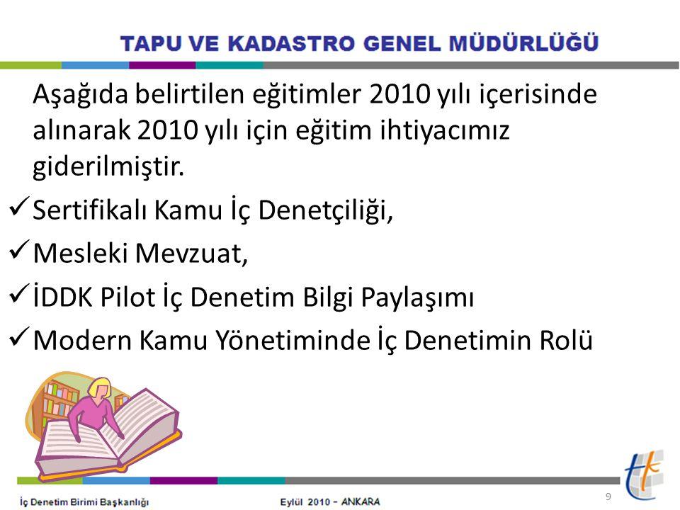 Aşağıda belirtilen eğitimler 2010 yılı içerisinde alınarak 2010 yılı için eğitim ihtiyacımız giderilmiştir. Sertifikalı Kamu İç Denetçiliği, Mesleki M