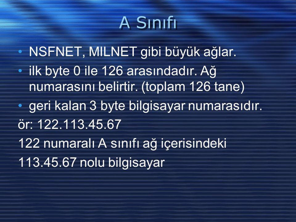 A Sınıfı NSFNET, MILNET gibi büyük ağlar. ilk byte 0 ile 126 arasındadır.