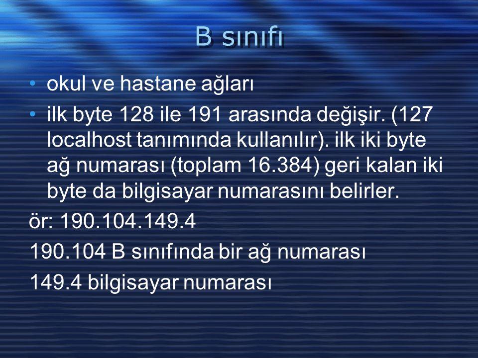 B sınıfı okul ve hastane ağları ilk byte 128 ile 191 arasında değişir.