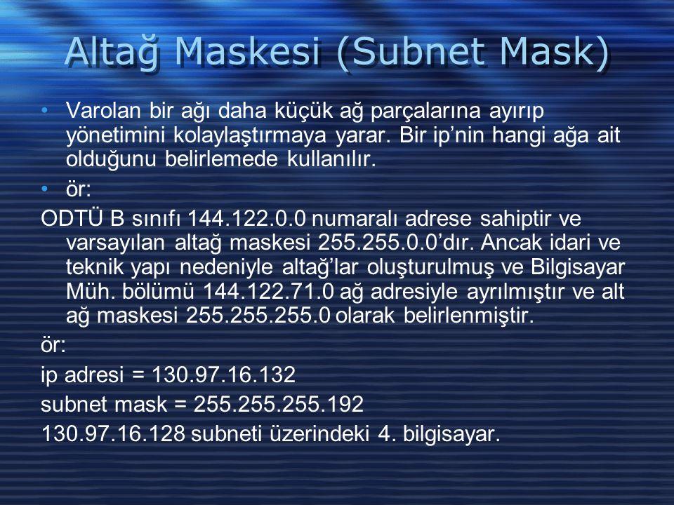Altağ Maskesi (Subnet Mask) Varolan bir ağı daha küçük ağ parçalarına ayırıp yönetimini kolaylaştırmaya yarar.