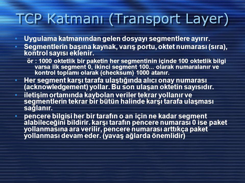 TCP Katmanı (Transport Layer) Uygulama katmanından gelen dosyayı segmentlere ayırır.