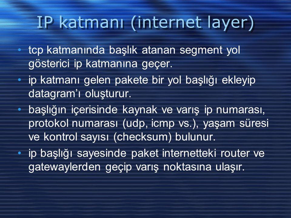 IP katmanı (internet layer) tcp katmanında başlık atanan segment yol gösterici ip katmanına geçer.