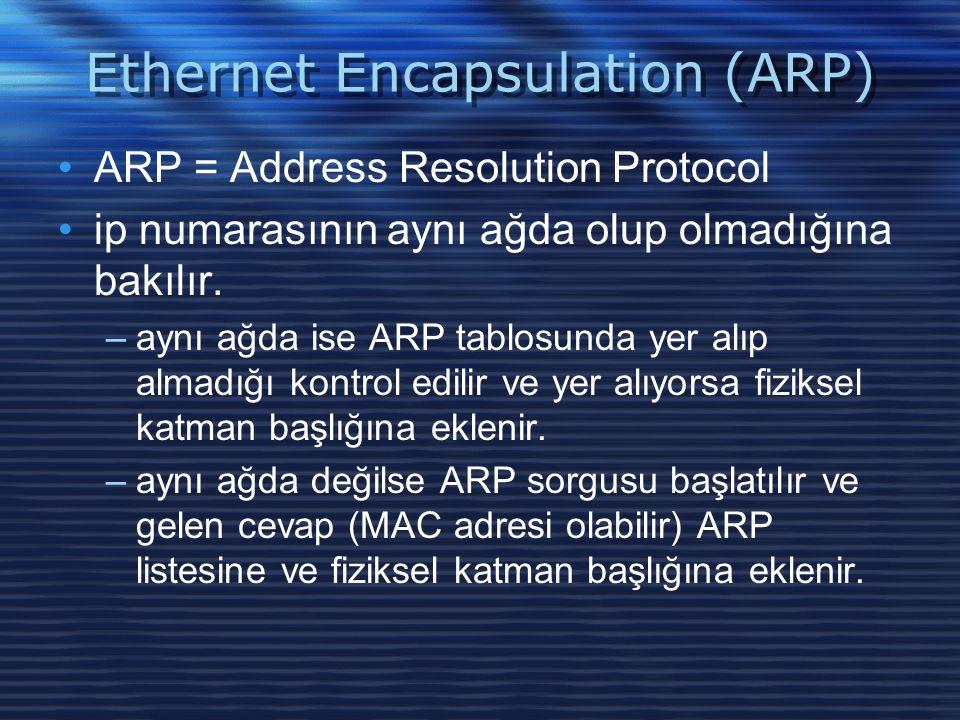 Ethernet Encapsulation (ARP) ARP = Address Resolution Protocol ip numarasının aynı ağda olup olmadığına bakılır.
