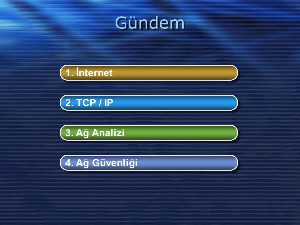 Gündem 1. İnternet 2. TCP / IP 3. Ağ Analizi 4. Ağ Güvenliği