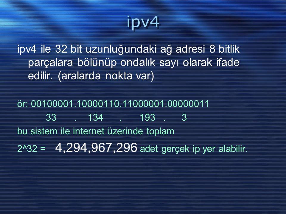 ipv6 ipv6 ile 128 bit uzunluğundaki ağ adresi 16 bitlik parçalara bölünüp 16'lık (hexadecimal) sayı olarak ifade edilir.