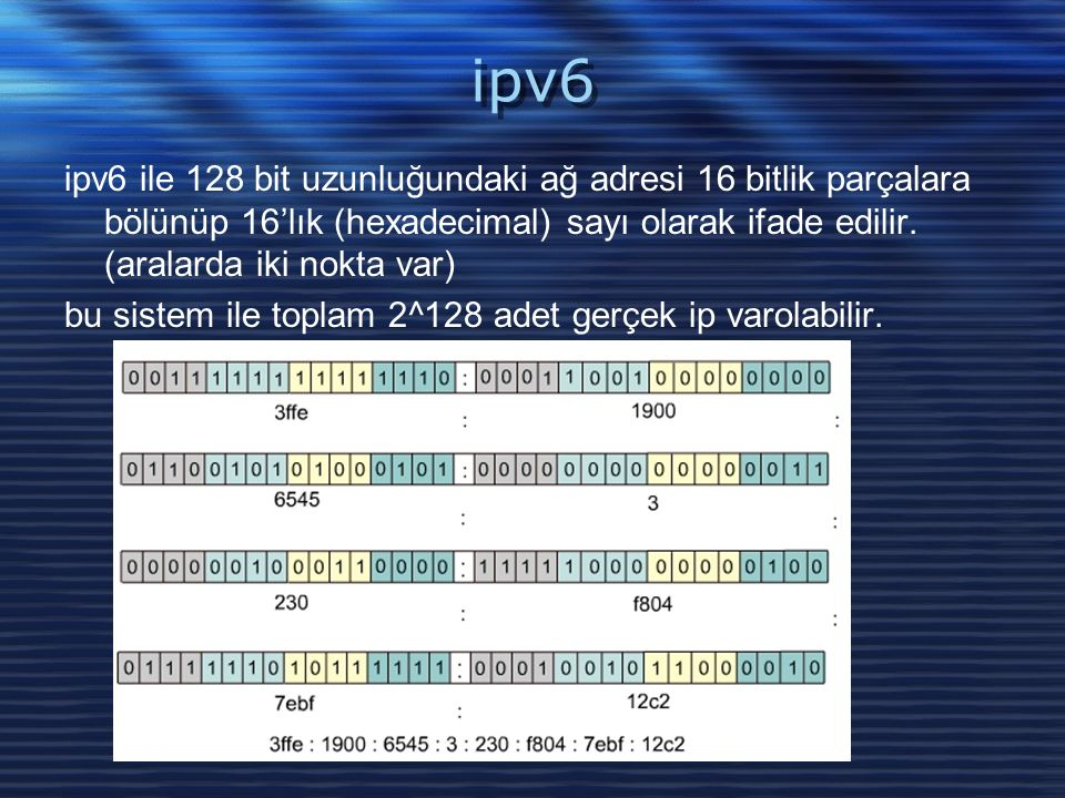 internet adresleme (ipv4 bazında) Uluslararası internet kayıt kabul tarafından belirlenen ipler kullanılır.