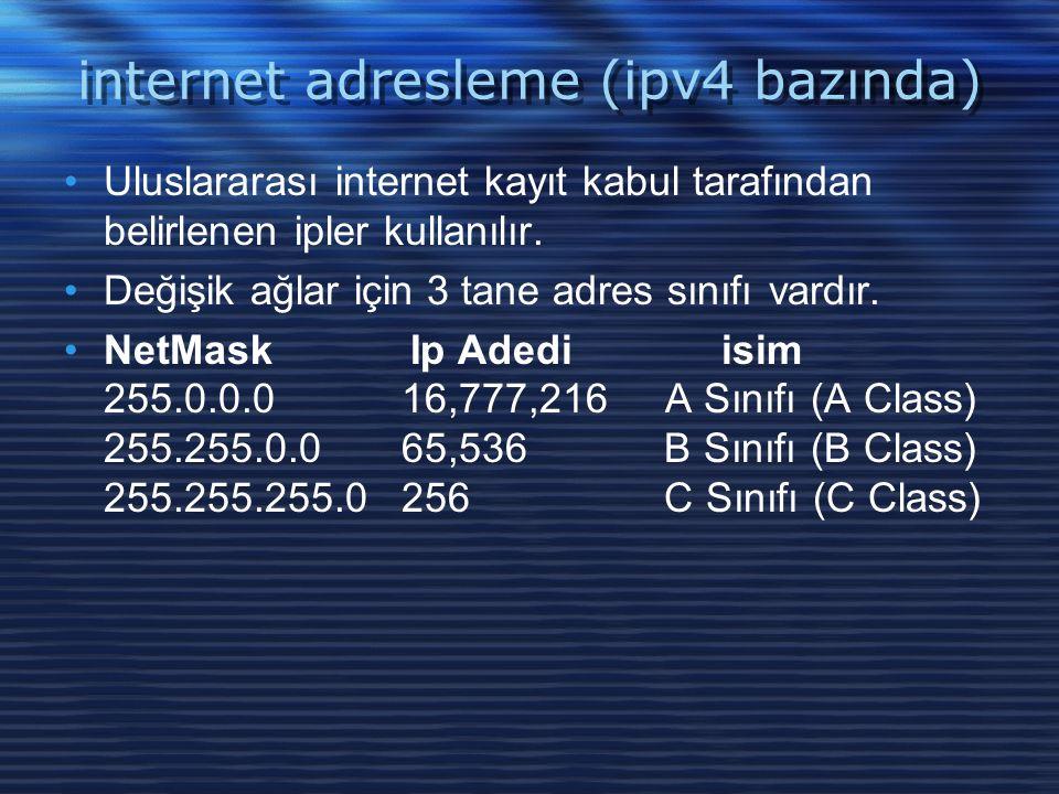 A Sınıfı NSFNET, MILNET gibi büyük ağlar.ilk byte 0 ile 126 arasındadır.