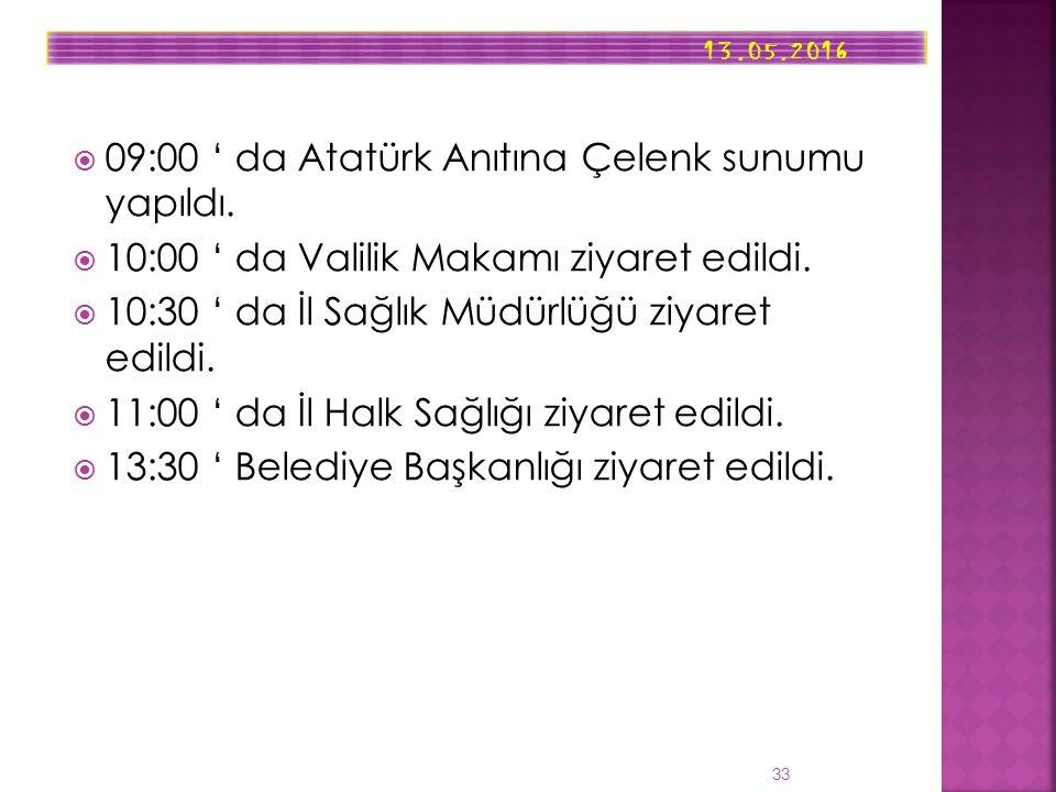  09:00 ' da Atatürk Anıtına Çelenk sunumu yapıldı.