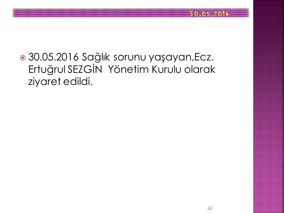  30.05.2016 Sağlık sorunu yaşayan,Ecz. Ertuğrul SEZGİN Yönetim Kurulu olarak ziyaret edildi.