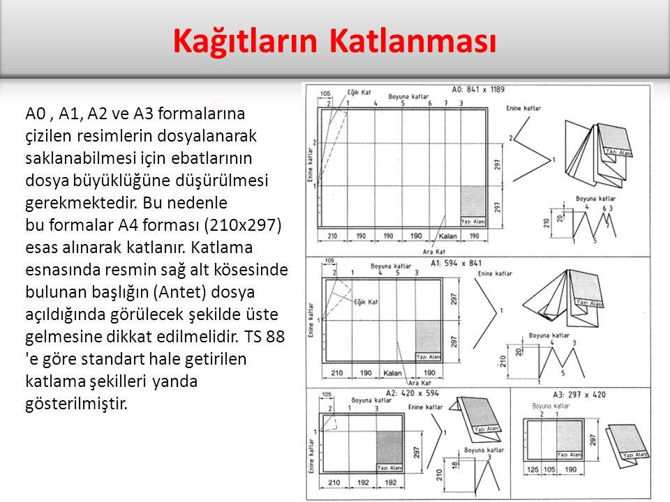 A0, A1, A2 ve A3 formalarına çizilen resimlerin dosyalanarak saklanabilmesi için ebatlarının dosya büyüklüğüne düşürülmesi gerekmektedir. Bu nedenle b