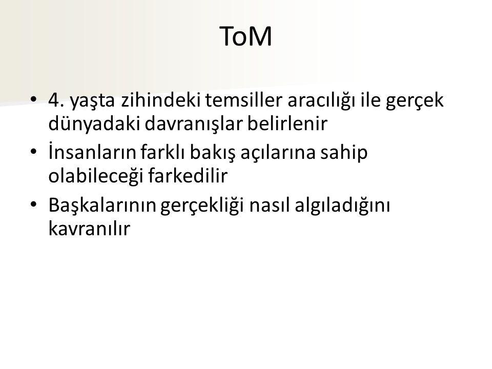 ToM 4.