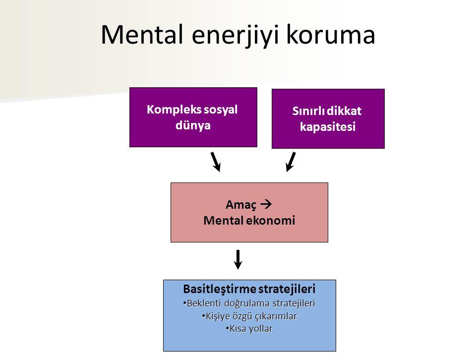 Mental enerjiyi koruma Kompleks sosyal dünya Sınırlı dikkat kapasitesi Amaç  Mental ekonomi Basitleştirme stratejileri Beklenti doğrulama stratejileri Beklenti doğrulama stratejileri Kişiye özgü çıkarımlar Kişiye özgü çıkarımlar Kısa yollar Kısa yollar
