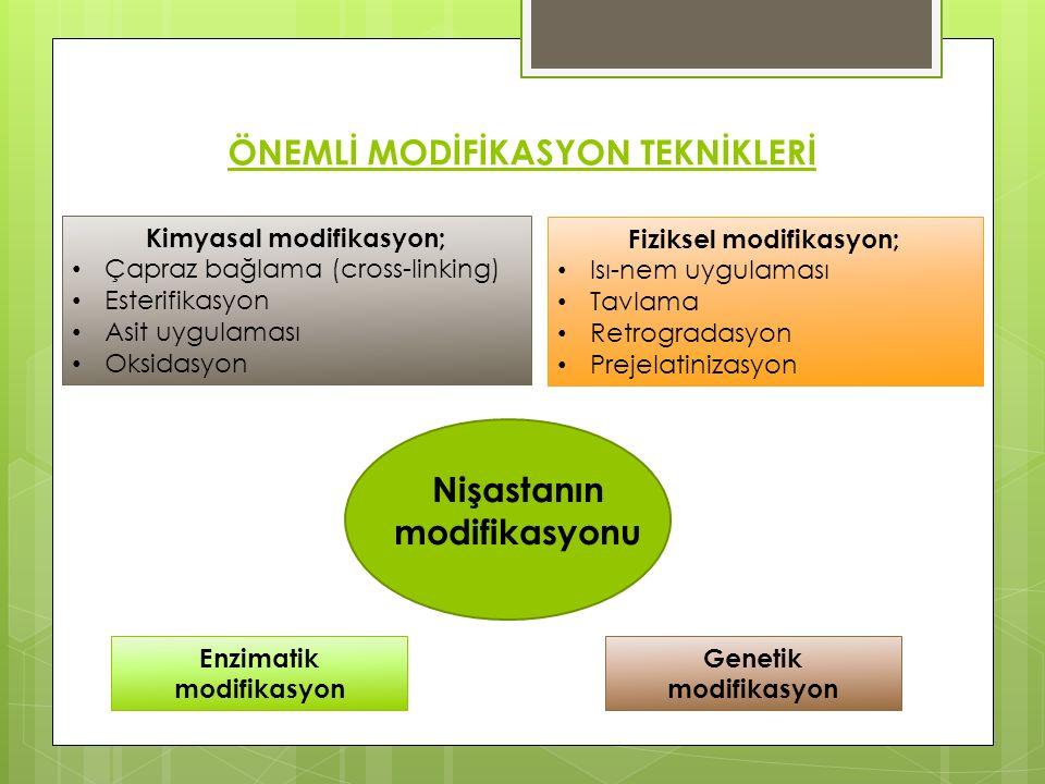 Nişastanın modifikasyonu Kimyasal modifikasyon; Çapraz bağlama (cross-linking) Esterifikasyon Asit uygulaması Oksidasyon Fiziksel modifikasyon; Isı-nem uygulaması Tavlama Retrogradasyon Prejelatinizasyon Enzimatik modifikasyon Genetik modifikasyon ÖNEMLİ MODİFİKASYON TEKNİKLERİ