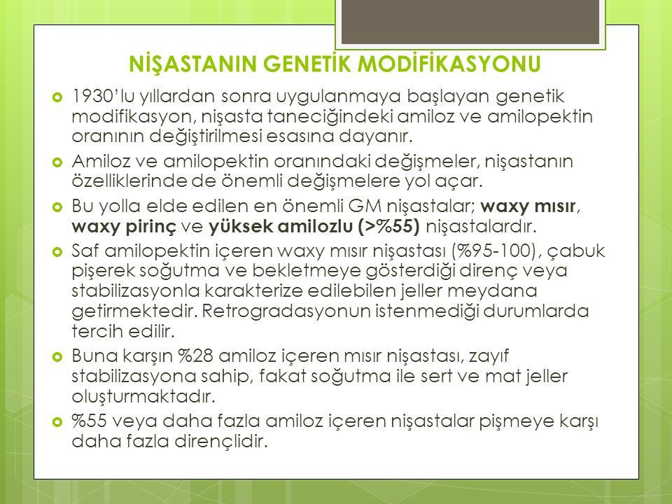 NİŞASTANIN GENETİK MODİFİKASYONU  1930'lu yıllardan sonra uygulanmaya başlayan genetik modifikasyon, nişasta taneciğindeki amiloz ve amilopektin oranının değiştirilmesi esasına dayanır.