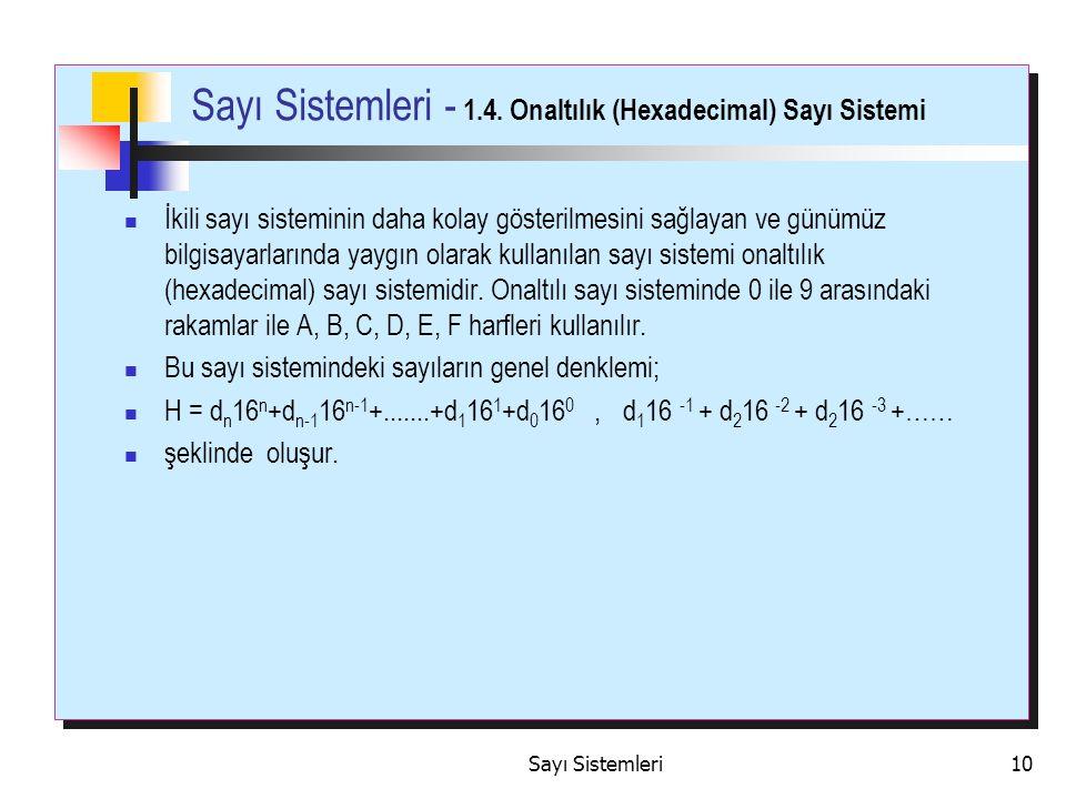 Sayı Sistemleri10 Sayı Sistemleri - 1.4.