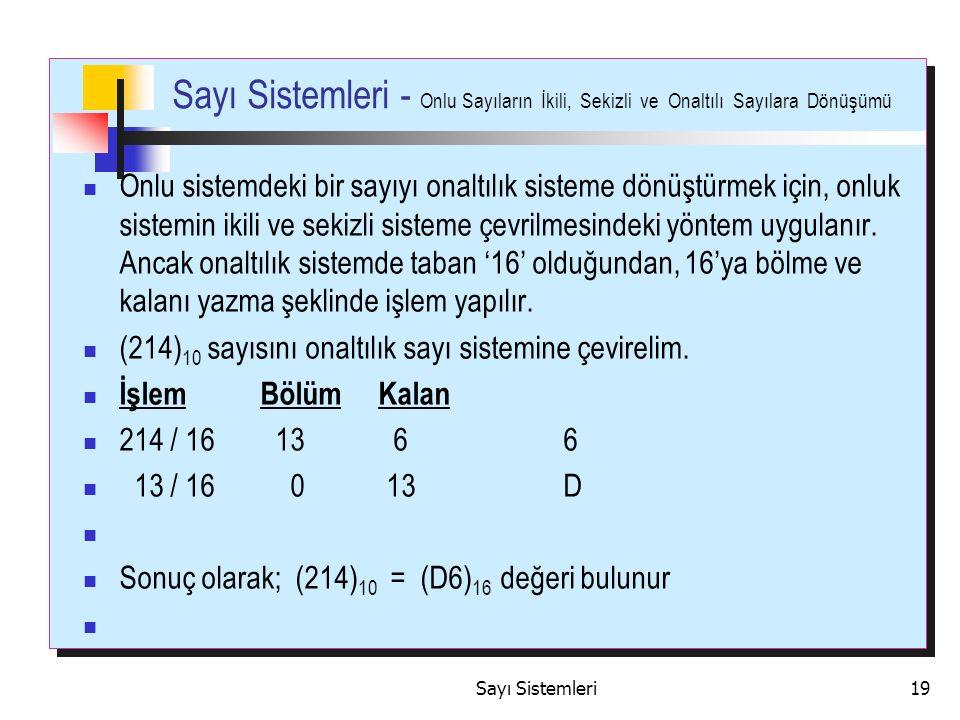 Sayı Sistemleri19 Sayı Sistemleri - Onlu Sayıların İkili, Sekizli ve Onaltılı Sayılara Dönüşümü Onlu sistemdeki bir sayıyı onaltılık sisteme dönüştürmek için, onluk sistemin ikili ve sekizli sisteme çevrilmesindeki yöntem uygulanır.