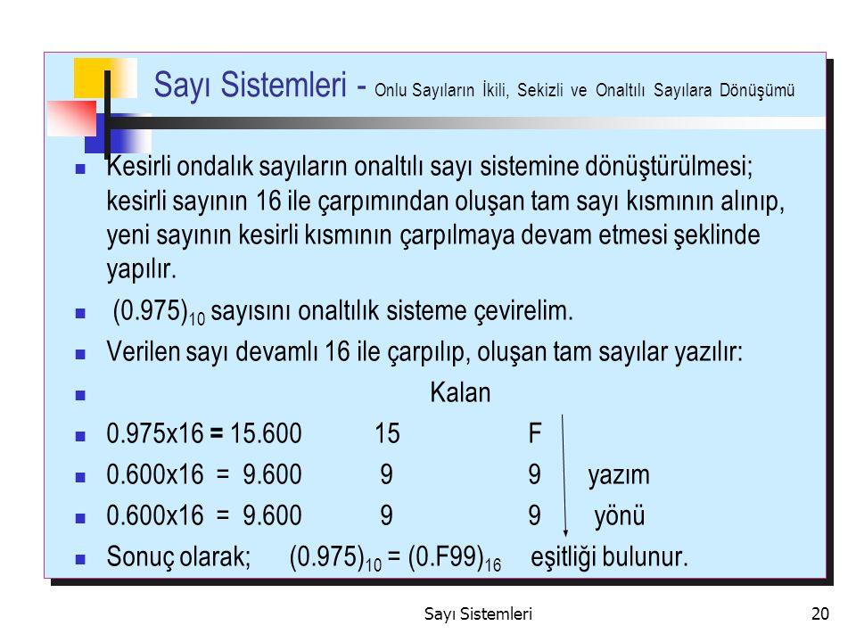 Sayı Sistemleri20 Sayı Sistemleri - Onlu Sayıların İkili, Sekizli ve Onaltılı Sayılara Dönüşümü Kesirli ondalık sayıların onaltılı sayı sistemine dönüştürülmesi; kesirli sayının 16 ile çarpımından oluşan tam sayı kısmının alınıp, yeni sayının kesirli kısmının çarpılmaya devam etmesi şeklinde yapılır.