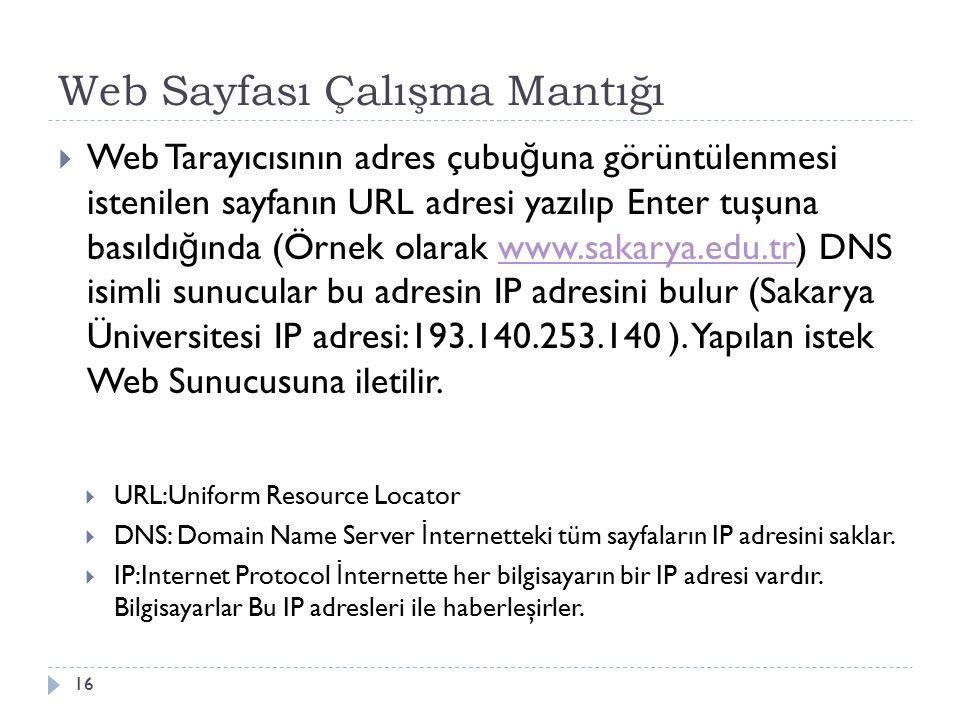 Web Sayfası Çalışma Mantığı  Web Tarayıcısının adres çubu ğ una görüntülenmesi istenilen sayfanın URL adresi yazılıp Enter tuşuna basıldı ğ ında (Örnek olarak www.sakarya.edu.tr) DNS isimli sunucular bu adresin IP adresini bulur (Sakarya Üniversitesi IP adresi:193.140.253.140 ).