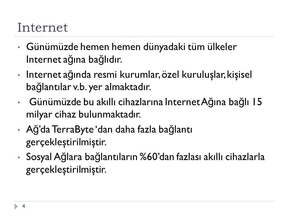 Internet Günümüzde hemen hemen dünyadaki tüm ülkeler Internet a ğ ına ba ğ lıdır.