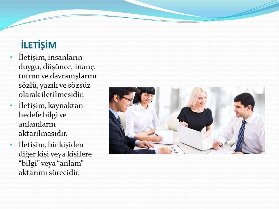 İLETİŞİM İletişim, insanların duygu, düşünce, inanç, tutum ve davranışlarını sözlü, yazılı ve sözsüz olarak iletilmesidir.