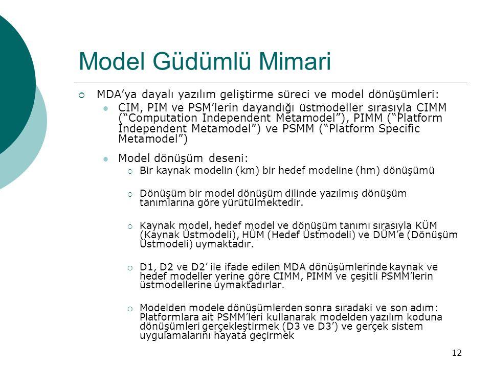 """12 Model Güdümlü Mimari  MDA'ya dayalı yazılım geliştirme süreci ve model dönüşümleri: CIM, PIM ve PSM'lerin dayandığı üstmodeller sırasıyla CIMM (""""C"""