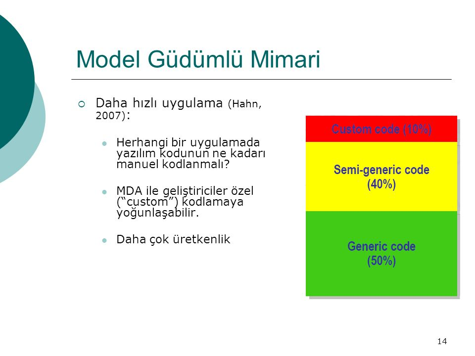 14 Model Güdümlü Mimari  Daha hızlı uygulama (Hahn, 2007) : Herhangi bir uygulamada yazılım kodunun ne kadarı manuel kodlanmalı? MDA ile geliştiricil