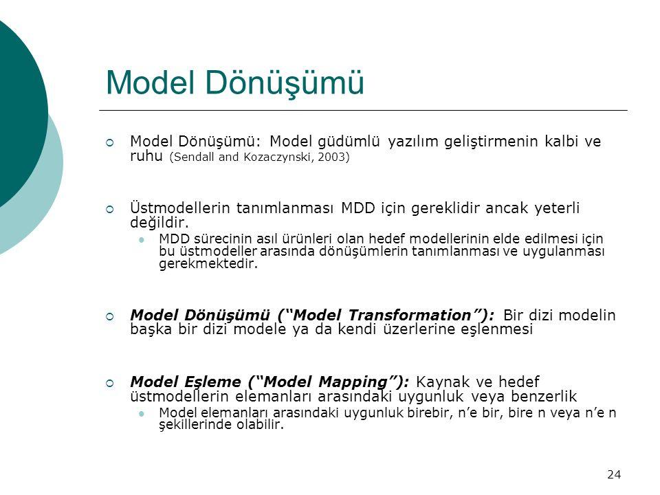 24 Model Dönüşümü  Model Dönüşümü: Model güdümlü yazılım geliştirmenin kalbi ve ruhu (Sendall and Kozaczynski, 2003)  Üstmodellerin tanımlanması MDD